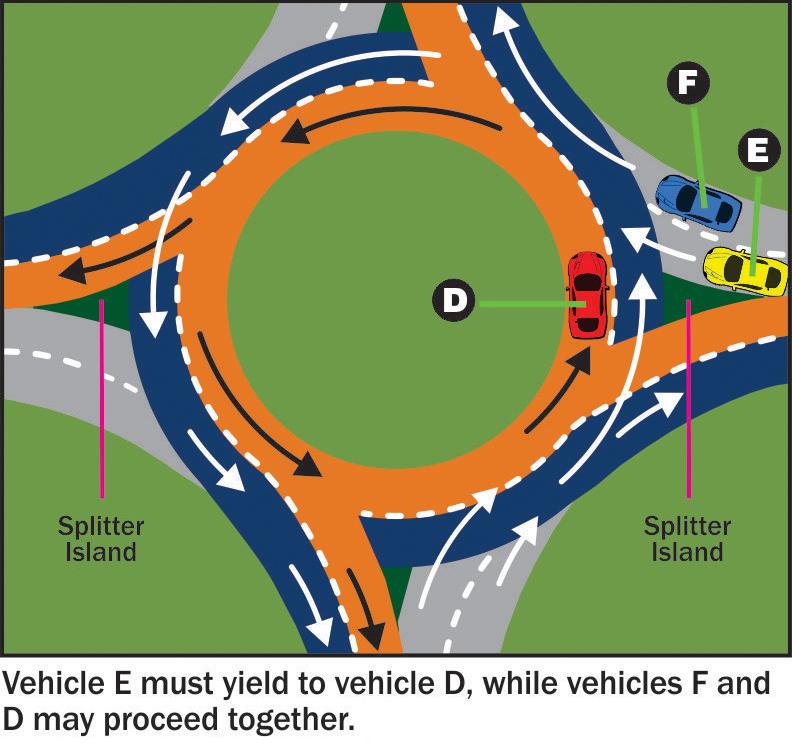 Kavşak - Roundabout